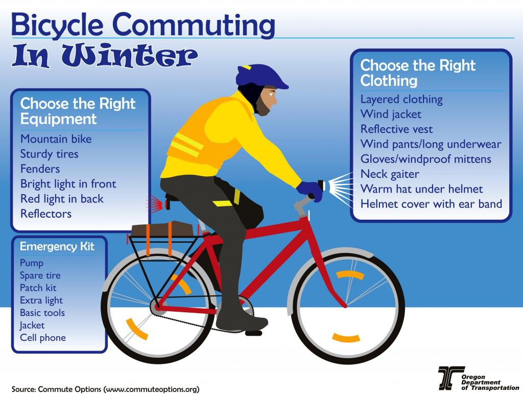 Bicycle commuting in Winter