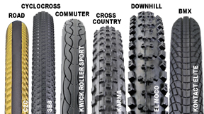 Different types of bike tires